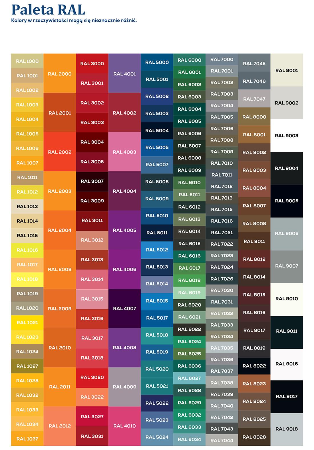 kolory biokominków